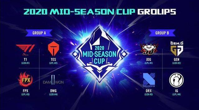 LPL vs LCK MSC 2020 Groups