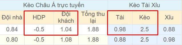 Tỉ lệ kèo Gangwon vs Ulsan Hyundai
