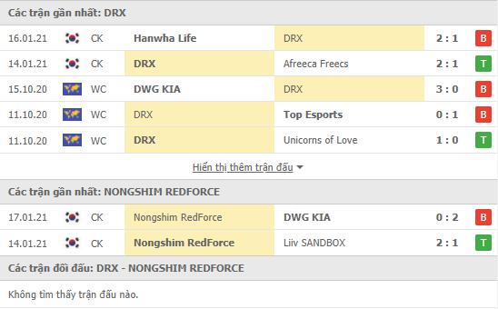 Thành tích kết quả đối đầu DRX vs NS