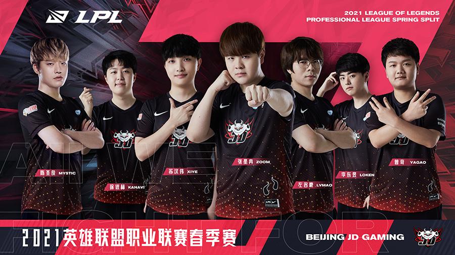 Đội hình JD Gaming LPL Mùa Xuân 2021